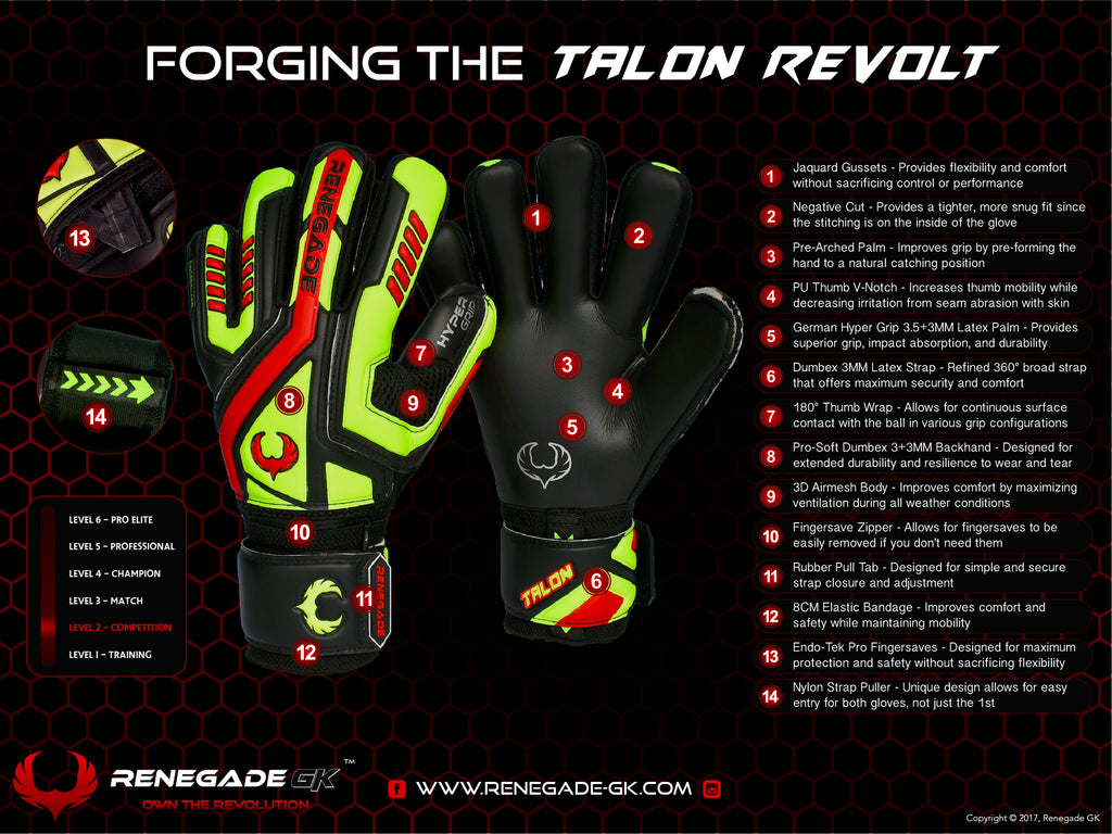 renegade gk talon revolt gloves features