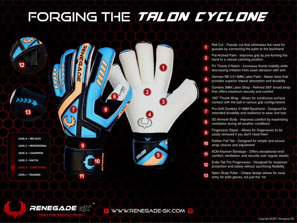 Renegade GK Talon Cyclone 2 Features
