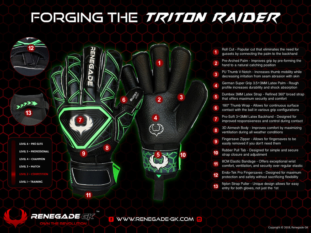 renegade gk triton raider features