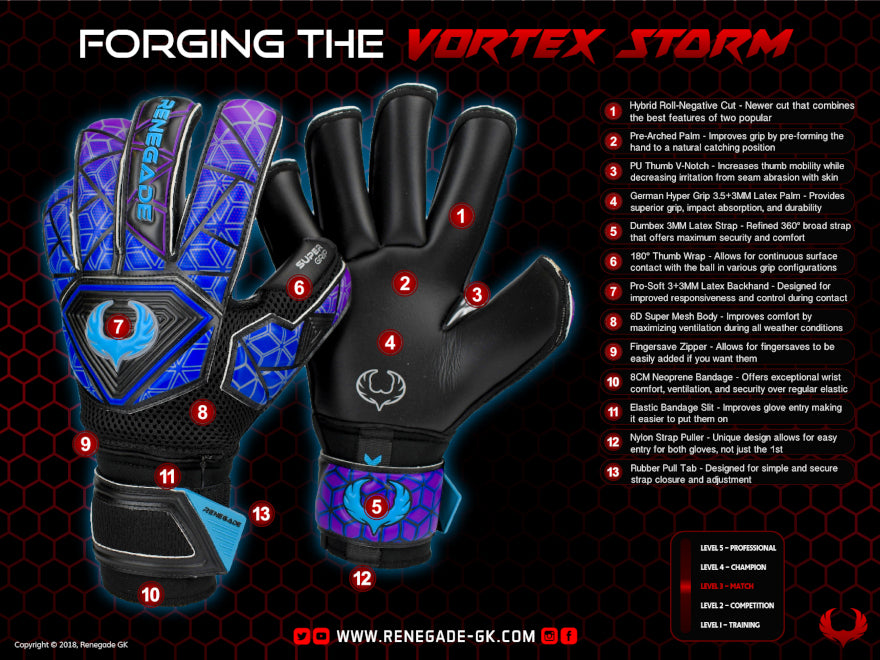 Vortex Storm Goalkeeper Gloves Features