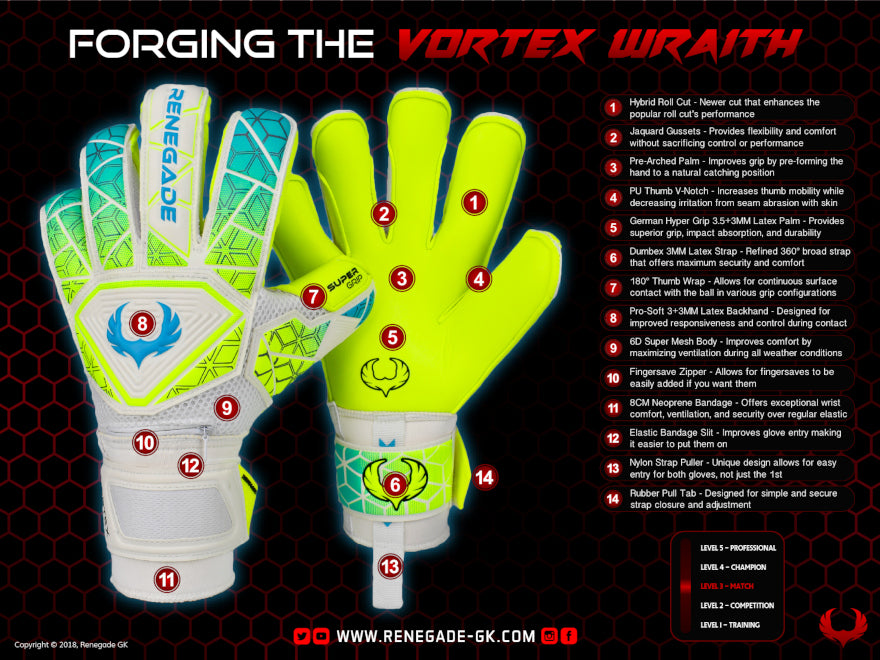 Vortex Wraith Goalkeeper Gloves Features