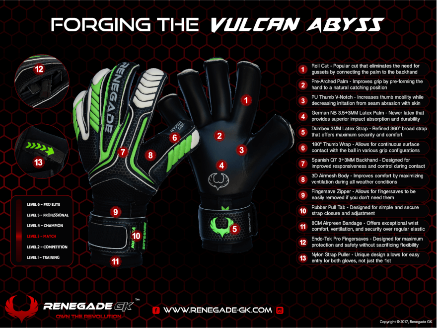 Renegade GK Vulcan Abyss Goalie Gloves Features