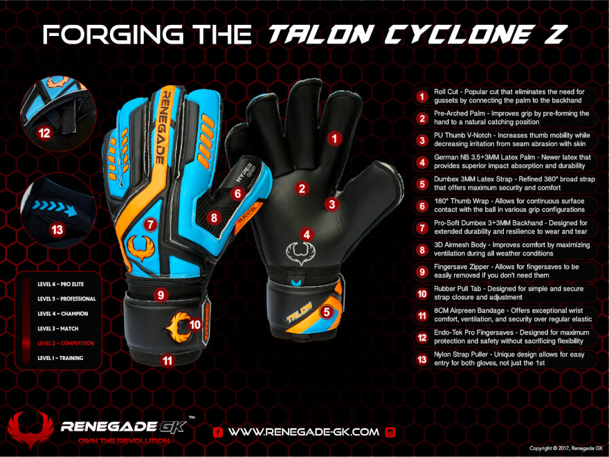 Renegade GK Talon Cyclone 2 Forging Graphics