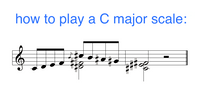 How to play a C major scale