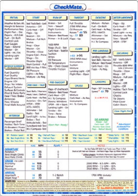 Beech Musketeer 23 6.5 X 9 inch Double Sided Checkmate Checklist - Pilot Resources & More