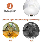 360° Fish Eye Bulb Panoramic IP Camera - Innolv