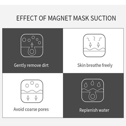 Natural plants based magnet mask - Innolv