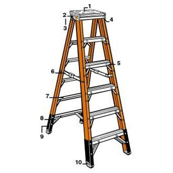 Step Ladder (7400 series)