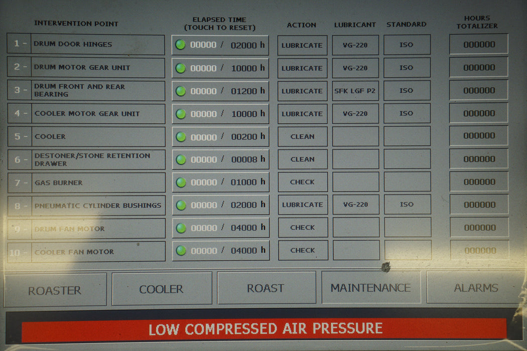 Coffee Control Panel Screen