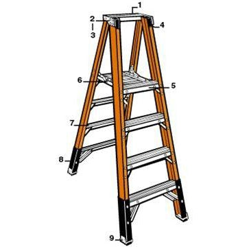 Platform Ladder (P7400 series)