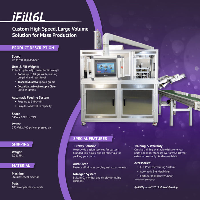 iFill6L Automatic Filling Machine