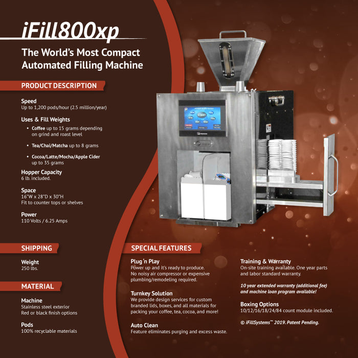iFill K-Cup All-in-One System Model 800XP