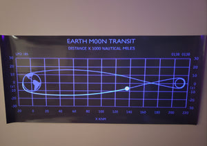 Mission Control Center - Apollo Lunar Transit - 48 inch Poster