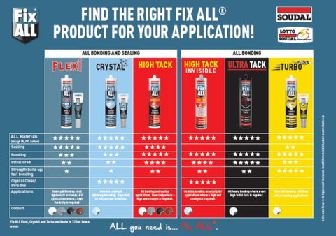 Soudal Fix ALL Range | Soudal | Bulk Discounts | Next Day