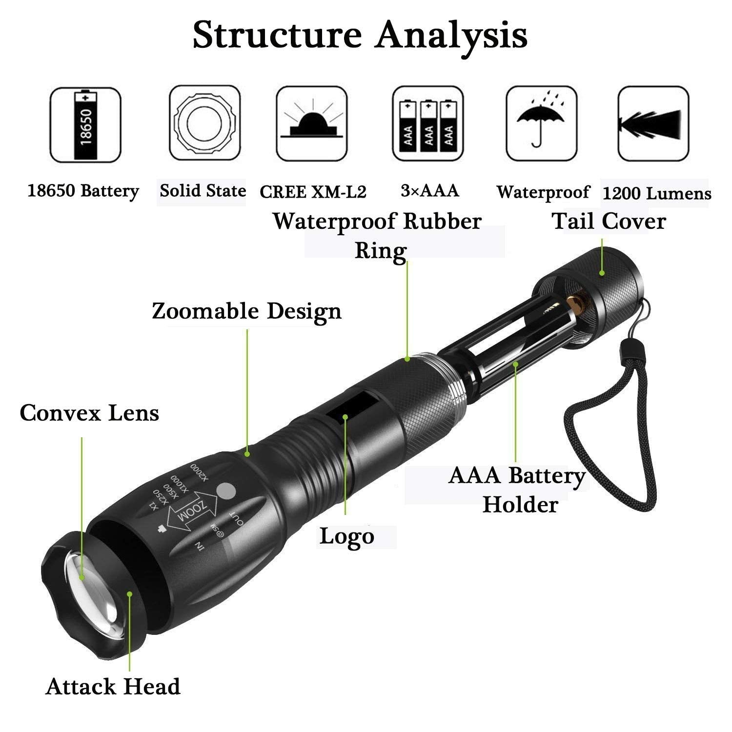 Tactical Flashlight Water Resistant 5 Modes & Zoom Function Ultra Bright Torch