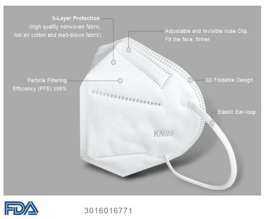 KN95 Mask - box of 20 (FM-1) Face Masks Vizocom
