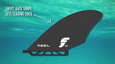 Quilla Keel Futures Stand Up Paddle