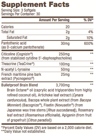 Label of Bulletproof® Smart Mode - 90 Ct from KetoCoffee
