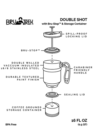 Double Shot Tumbler & French Press