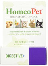 HomePet Digestive Upsets, Free of All Chemicals