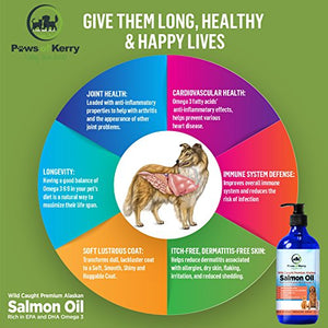 Wild Caught Alaskan Salmon Oil for Cats