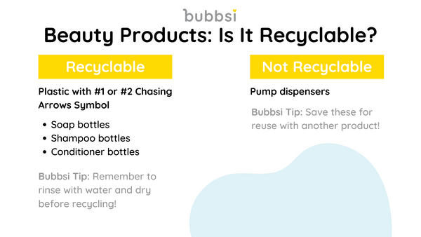 Bubbsi Chart of Beauty Products: It is Recycable?