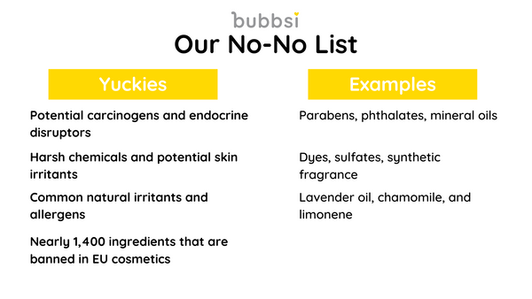 Bubbsi Chart: Our No-No List of Yuckies
