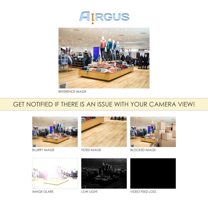 AiRGUS: AI Based Camera Inspection