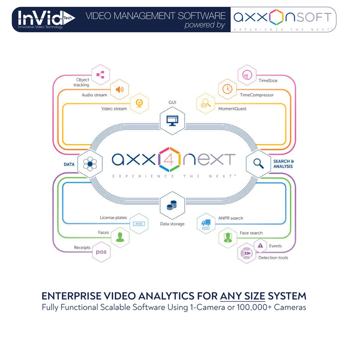 Video Management Software (VMS) Powered by Axxon