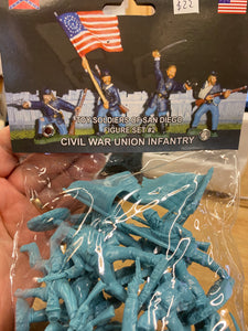 Toy Soldiers of San Diego Figure Set #2 Civil War Union Infantry