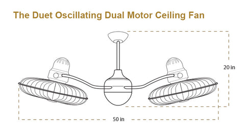 Duet double ceiling fan dimensions
