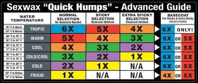 Sex Wax Quick Humps 3X Cold Cool Green 14 - 23 °C