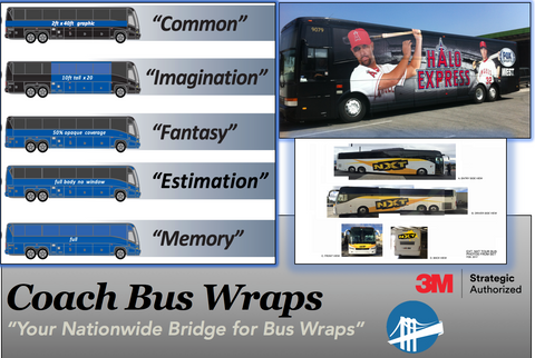 Bus Wraps made easy