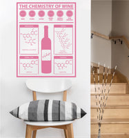 Wine the Chemistry wall DECAL- wall Art, sticker art, room, home and business decor