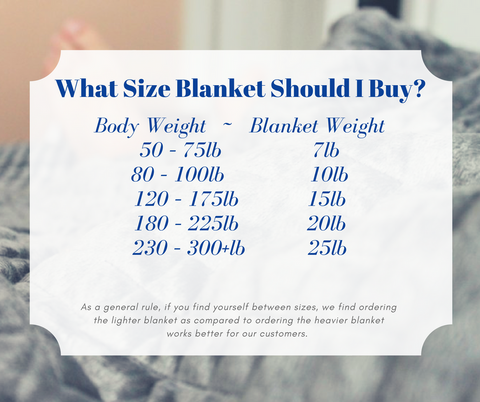 weighted blanket size recommendations