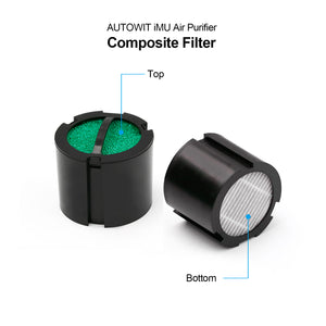 Autowit iMU Composite Filter, True HEPA