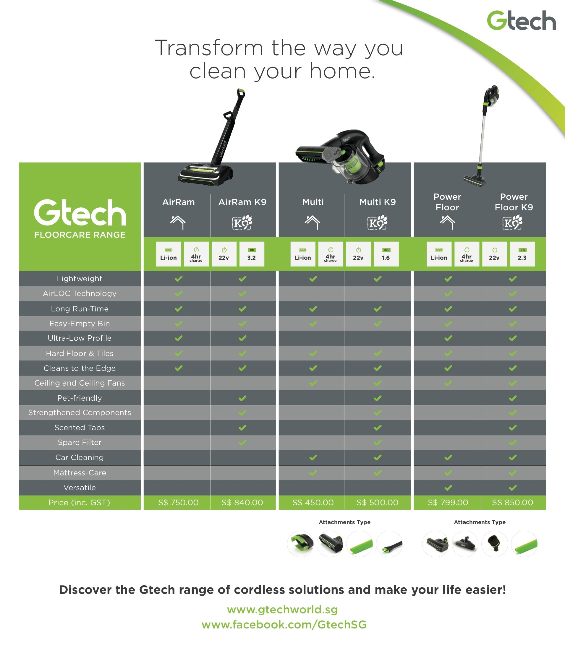 Transform the way you clean your home with Gtech vacuum cleaners