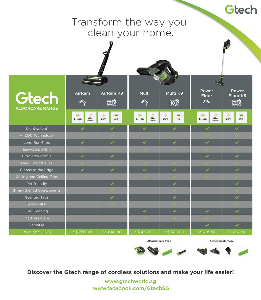 Gtech AirRam Multi Powerfloor Power Floor K9 Vacuum Cleaner Singapore