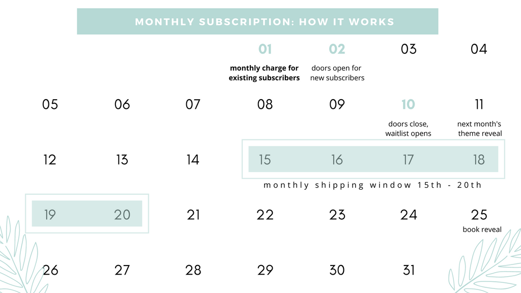 Monthly Recurring Subscription - JOIN WAITLIST (fill out form)