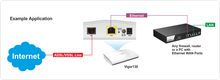 draytek vigor 130 vdsl vdsl2 adsl adsl2 fibre fttp modem can be used with bt openreach schematic example application