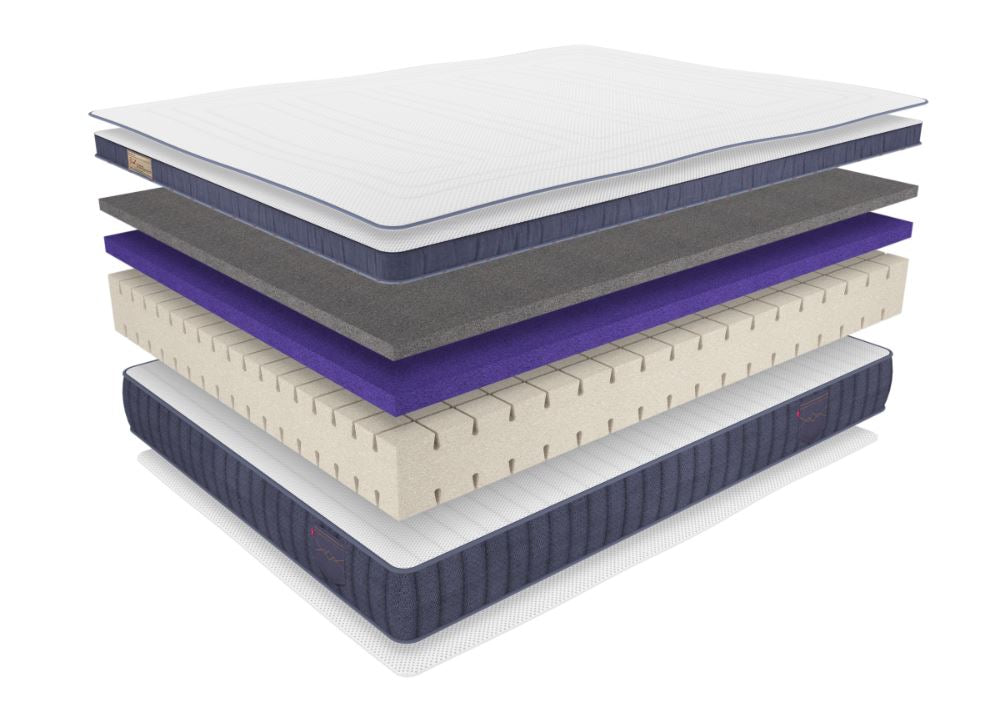 Sid Memory Foam Mattress Layers