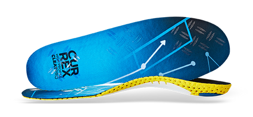 CleatPro High Insole
