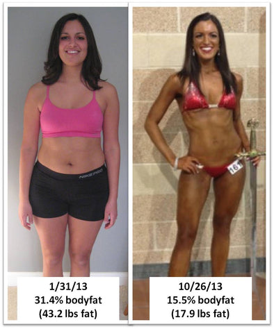 """I learned how to respect my body through clean eating and lifting"""