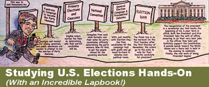 Studying U.S. Elections Hands-On (With an Incredible Lapbook!)