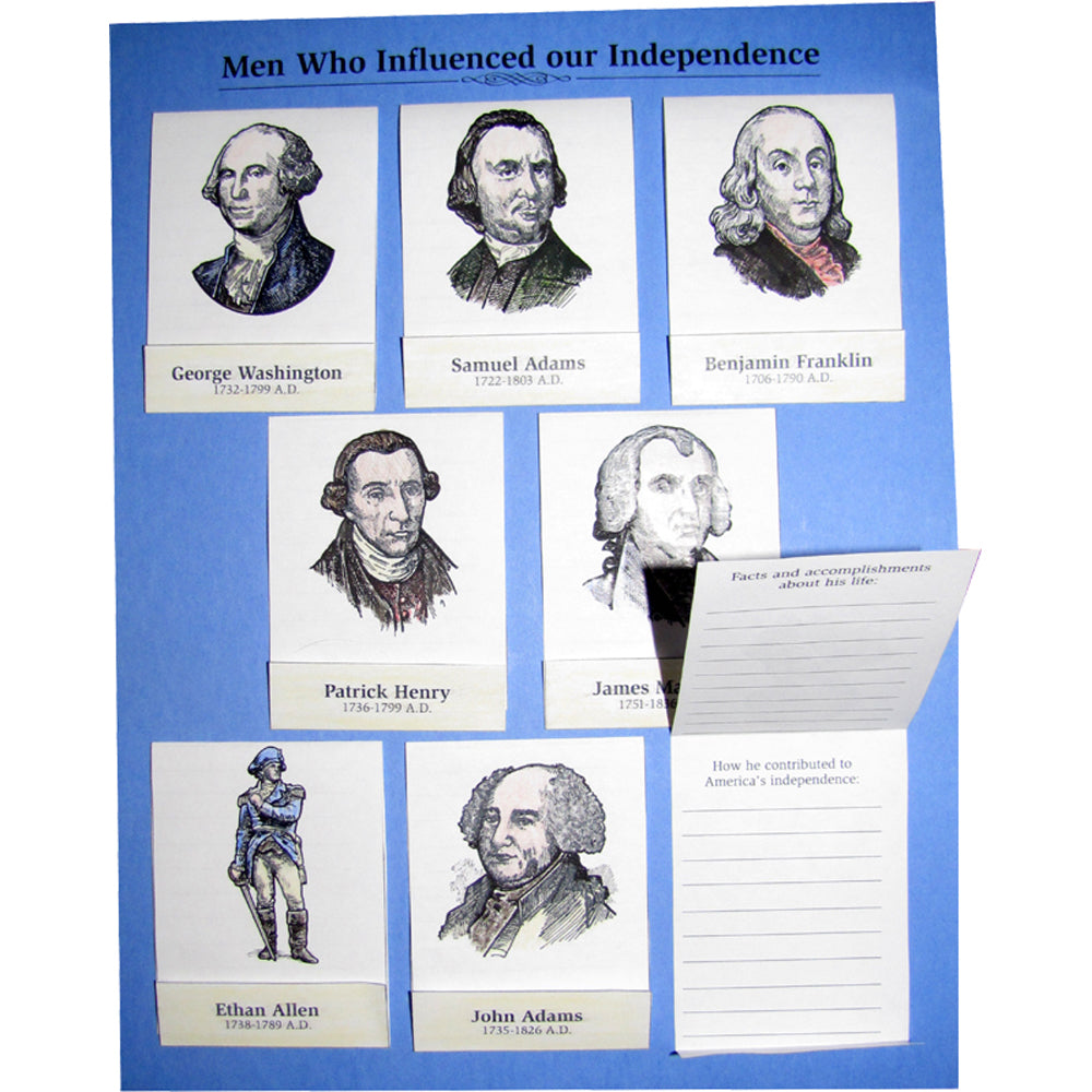 Men of Influence Notebooking Page