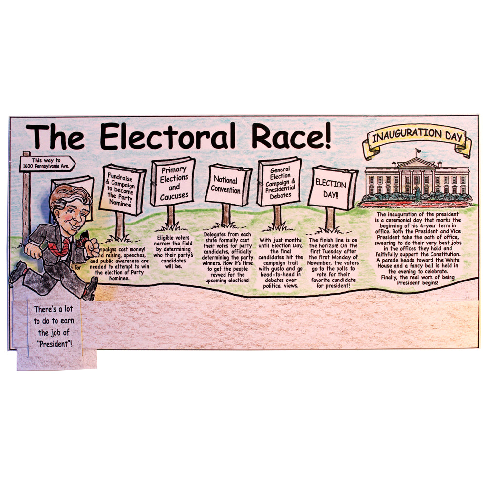 The Electoral Race Lap Book Project