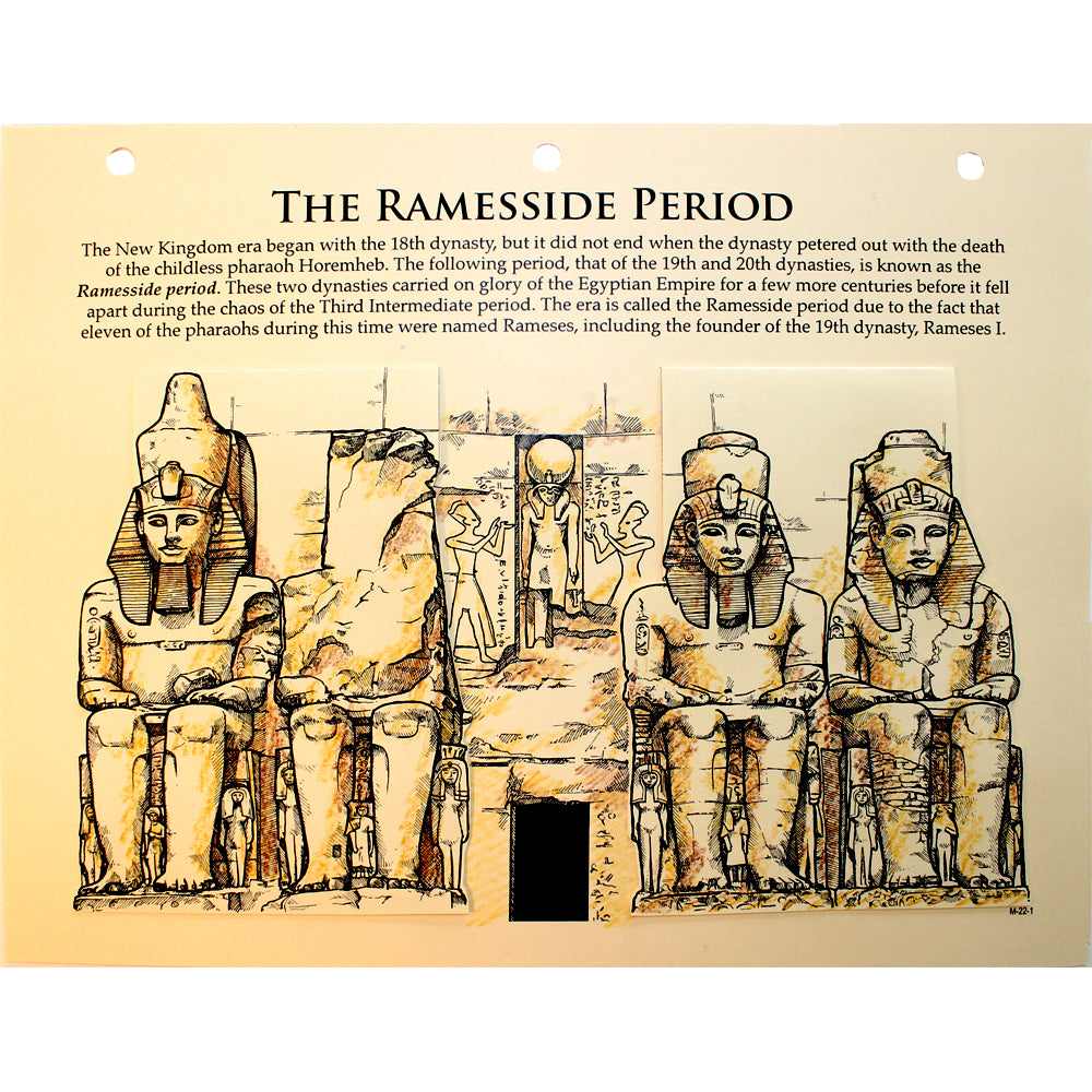 The Ramesside Period Notebooking Project