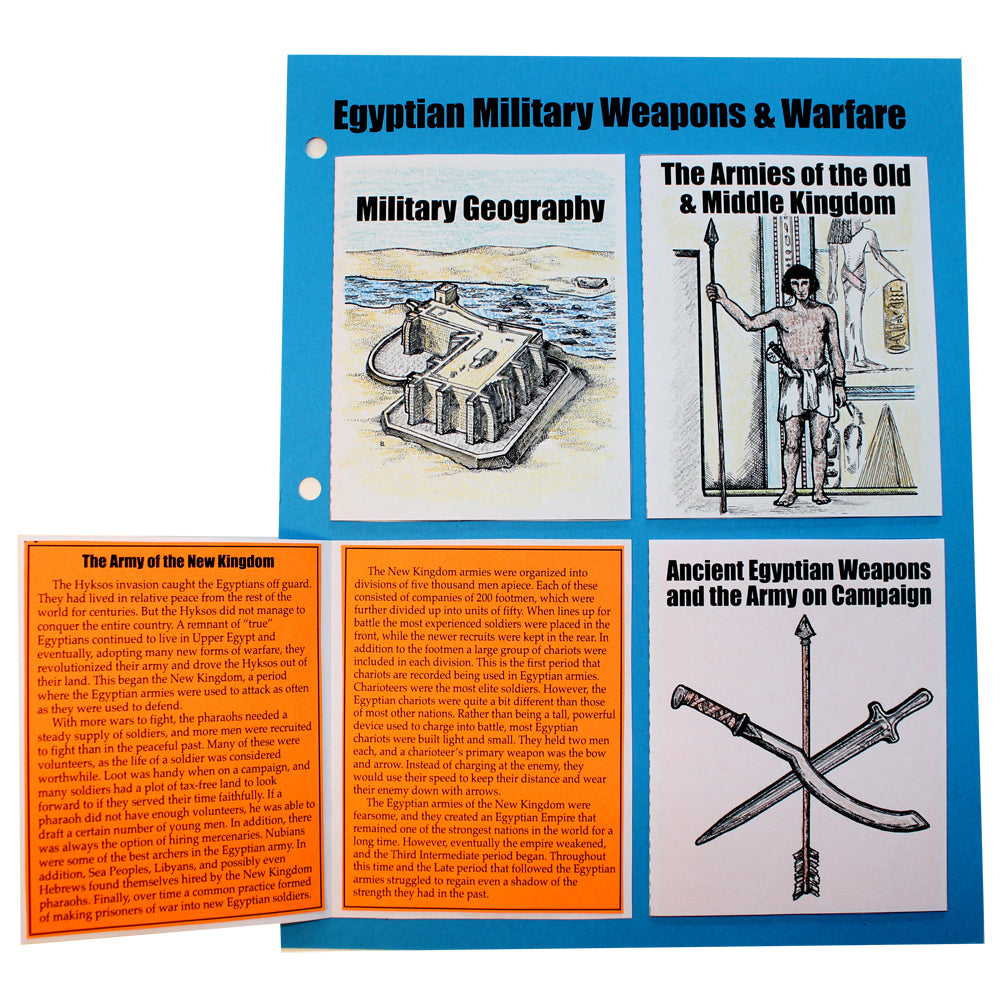 Weapons & Warfare Notebooking Project