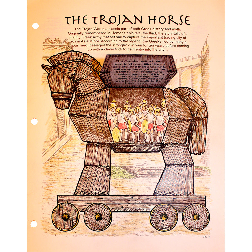 The Trojan Horse Notebooking Project