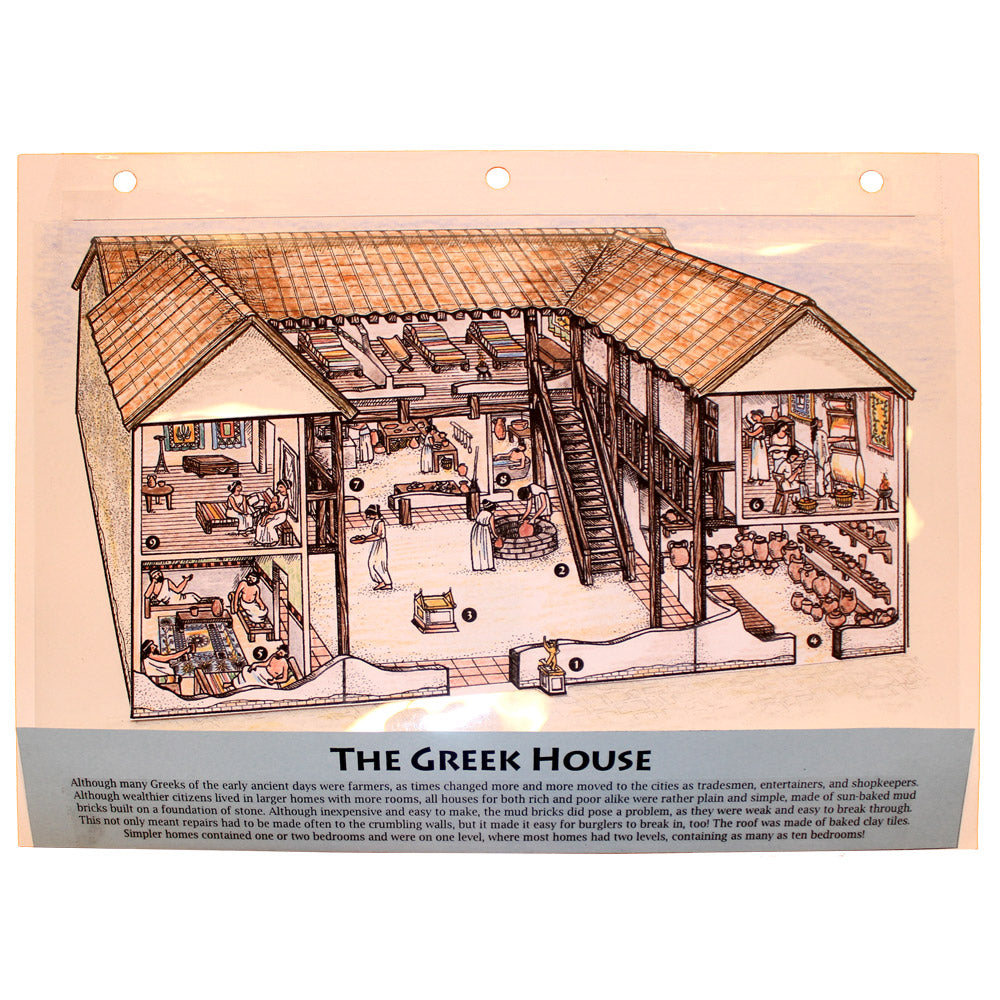 The Greek House Notebooking Project